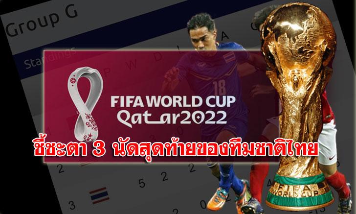 โปรแกรมชี้ชะตา 3 นัดสุดท้ายของทีมชาติไทย ศึกคัดบอลโลก 2022